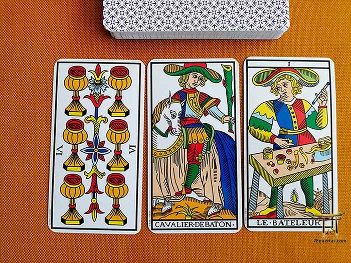 El orden de estudio del Tarot